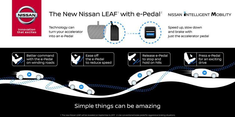 """""""دواسة الوقود الإلكترونية"""": تقنية جديدة تُنذر بتغيير جذري في طريقة قيادة السيارات التي اعتدناها!"""