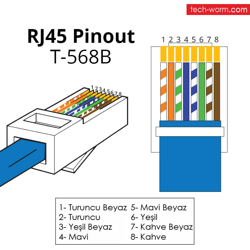 Wiring Diagram Wiring Schematics On Poe Rj45 Jack Wiring Diagram