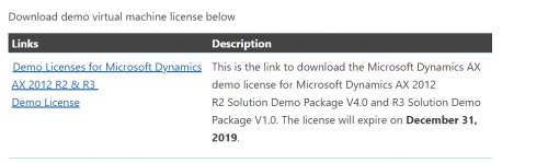 Dynamics Ax 2012 R3 Contoso Demo VM license 2019