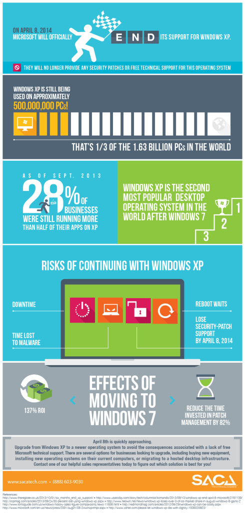 Windows XP end of life [Infographic]
