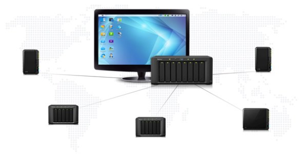 Synology Central Management System CMS 00