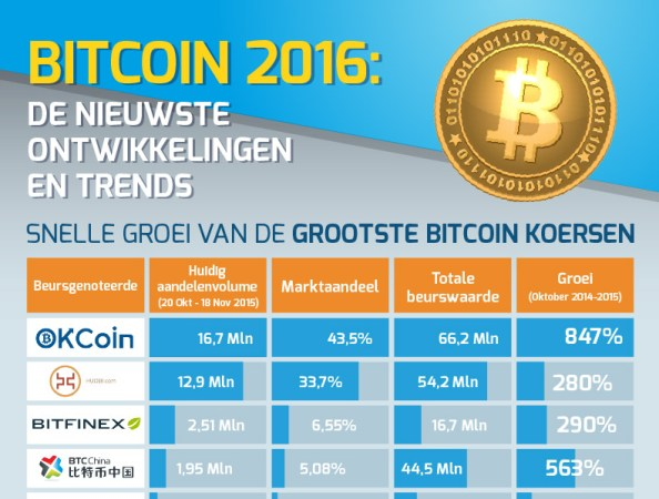 infographic_bitcoin_small
