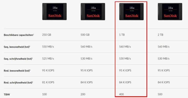 Sandisk Ultra 1TB 3D NAND specs