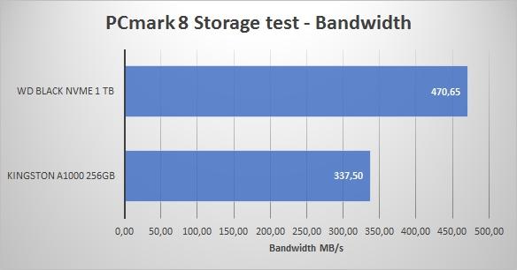 2018REV01 - PCMark 8 Bandwidth SSD