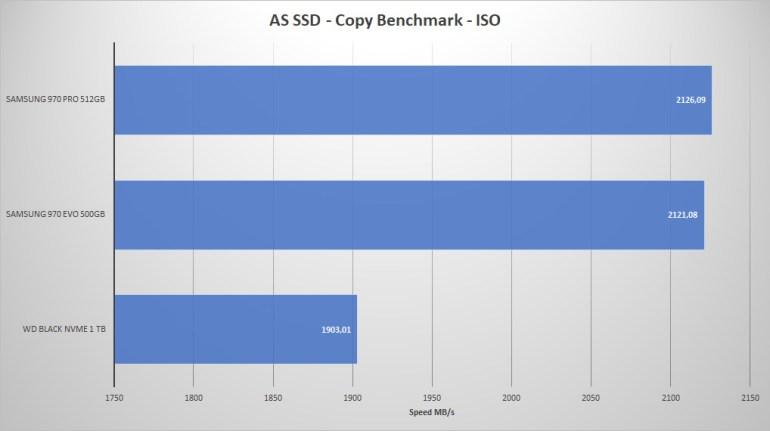 M2SSD_2018REV1_ASSSD_COPY-ISO