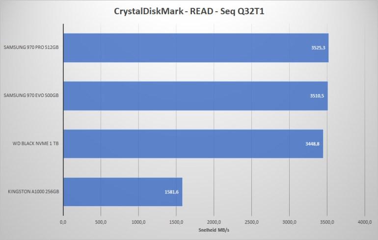 M2SSD_2018REV1_CrystalDiskMark_R-SEQQ32T1