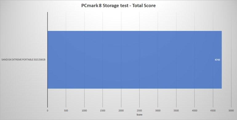 Portable_SSD_Bench_2018REV1_PCMARK8_score
