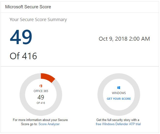 SecureScore Office365 01