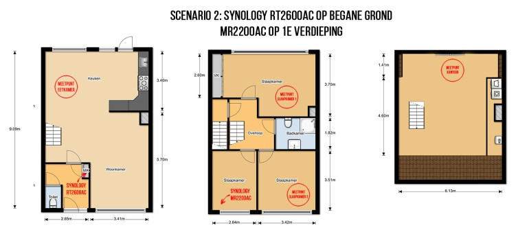 Synology scenario 2