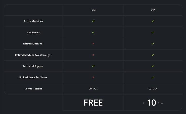 HackTheBox_Plans