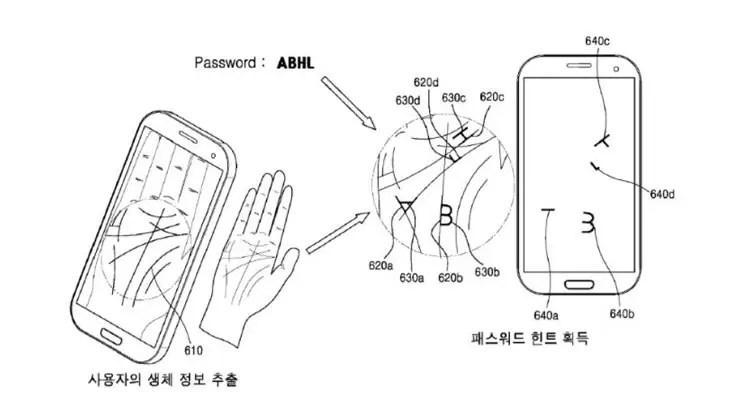 Samsung brevetta la scansione del palmo su smartphone