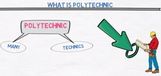 Polytechnic Exam 2019 -2020 Top 20 Most Important Questions