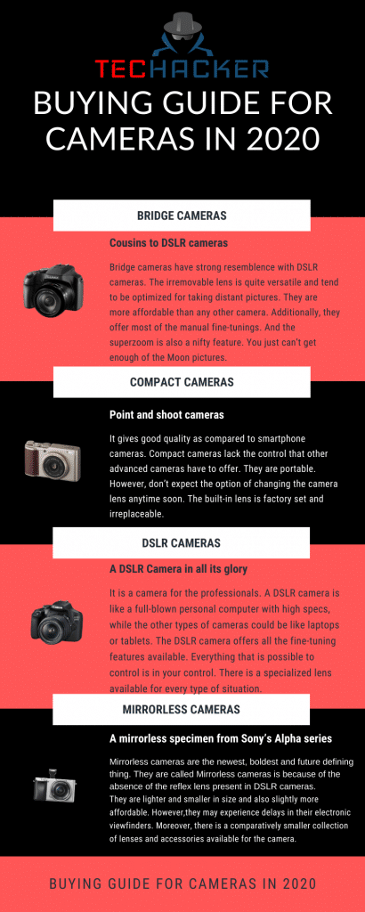 Types of cameras, Buying Guide for cameras in 2020