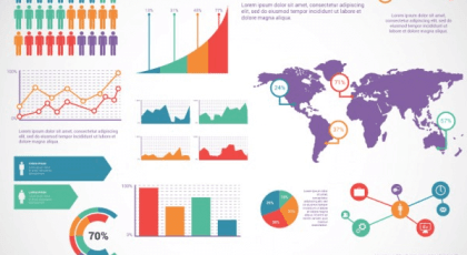 Best Infographics Software
