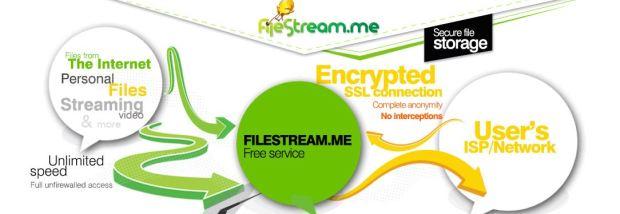 2-filestream