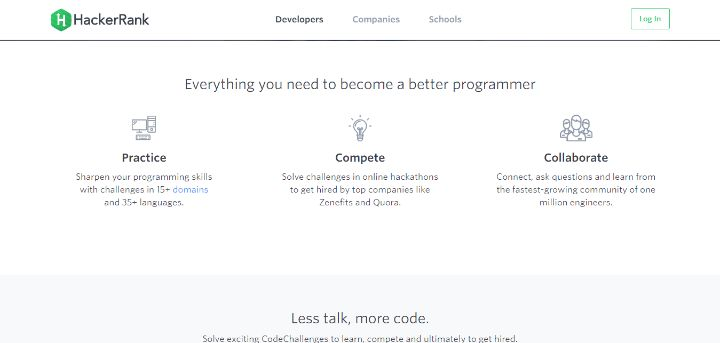 10 HackerRank – Technical Recruiting – Hiring the Best Engineers
