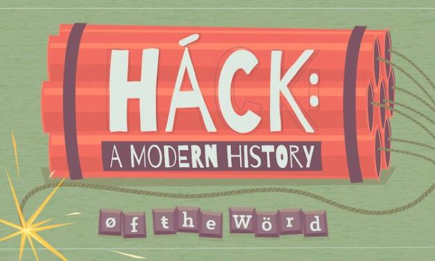 The History of the Word 'Hack' – by Wrike project management tools