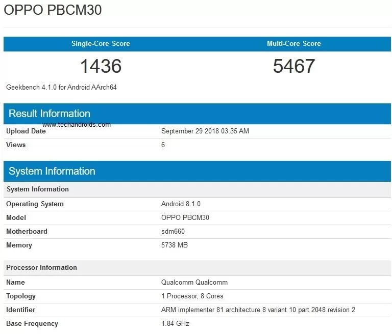 Oppo K1 (PBCM30) spotted at GeekBench with Snapdragon 660 SoC - TechANDROIDS.com