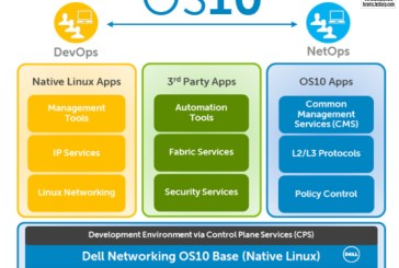 Dell OS10 Disaggregates The Network OS Stack