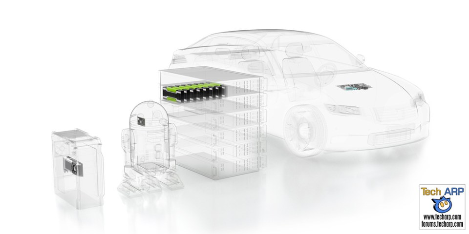 NVIDIA DRIVE PX 2 : First AI Supercomputer For Cars