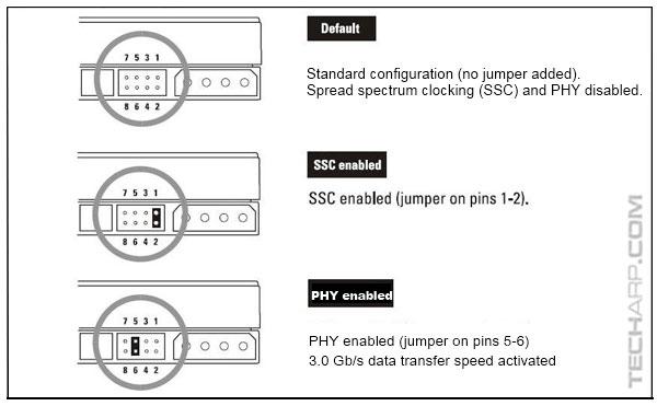 WD Blue SSHD (WD10J31X) jumper settings