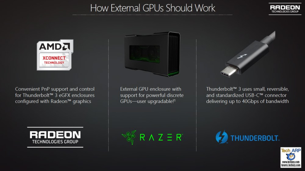 AMD XConnect Technology Revealed