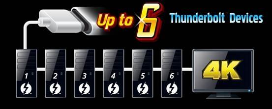 GIGABYTE Announces GA-X170 Intel Thunderbolt 3 C236 Certified
