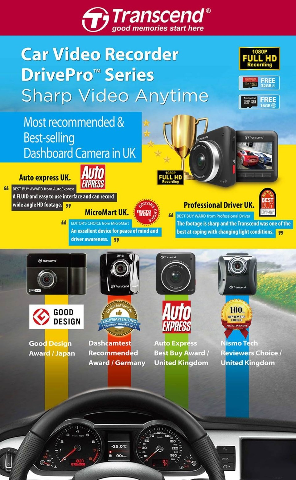 Transcend DrivePro Car Video Recorder Series Released