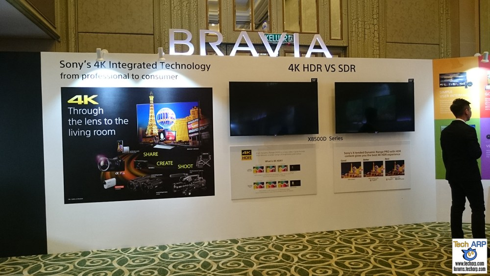 Sony Introduces 2016 BRAVIA 4K HDR TVs