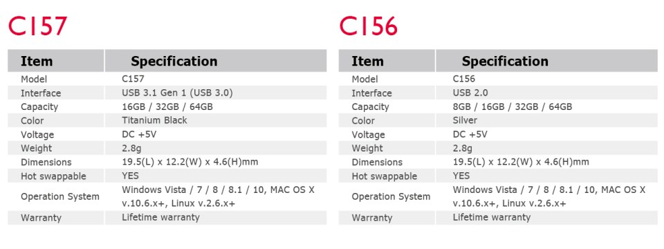 Team Group C157/C156 & C162/C161 Drive Launched