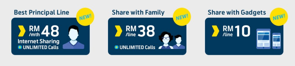 New Digi Internet Sharing + Unlimited Call Plans Explained