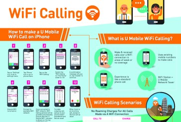U Mobile Launches WiFi Calling