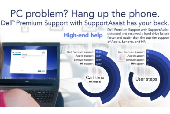 Dell Premium Support Expanded Worldwide