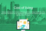 Qlik APAC Cost Of Living App Launched