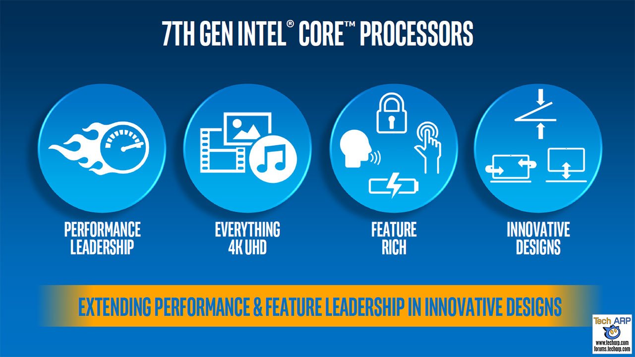 The Intel Kaby Lake Processor Tech Briefing | Tech ARP