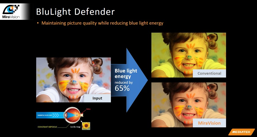 MediaTek Blulight Defender