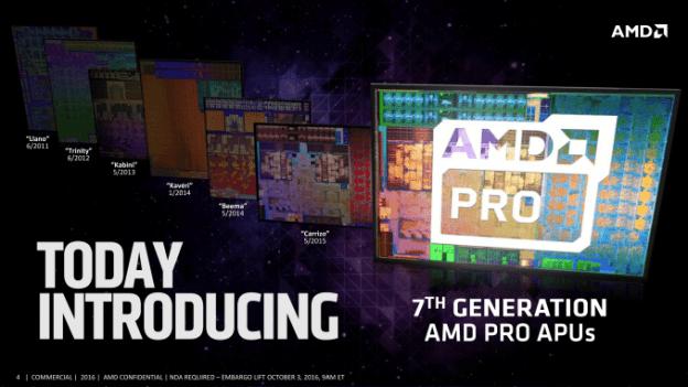 The 7th Generation AMD PRO APUs Announced