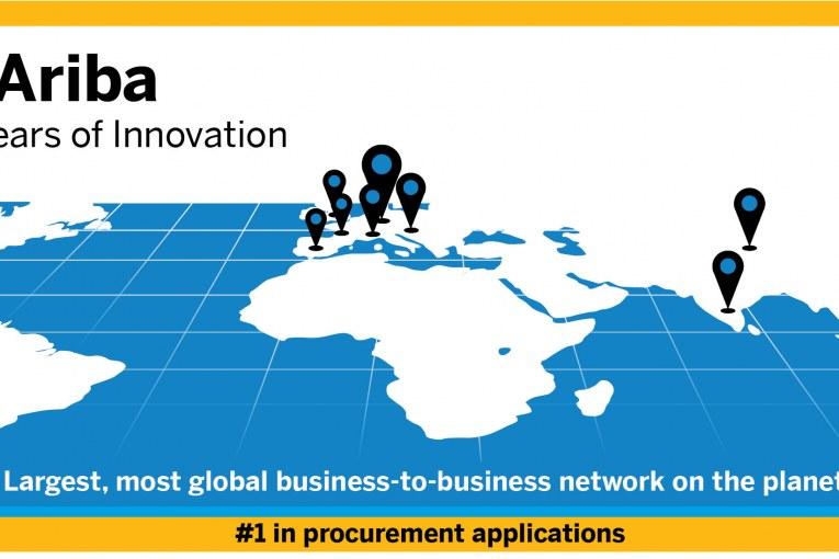 SAP Ariba Celebrates Twenty Years Of Innovation