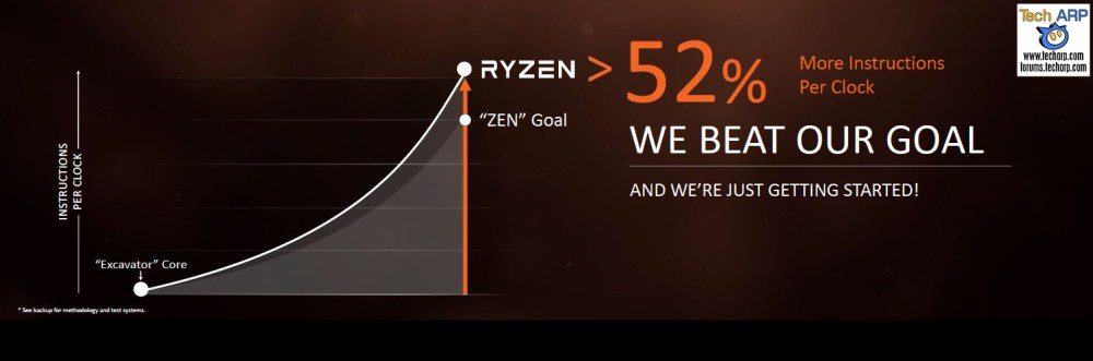 AMD Ryzen Is Here - Introducing The AMD Ryzen 7 CPUs!