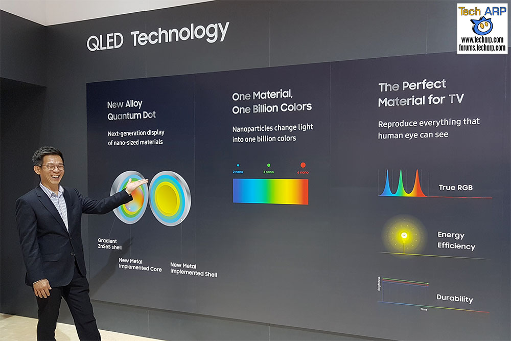 The Samsung QLED TV Technology Revealed
