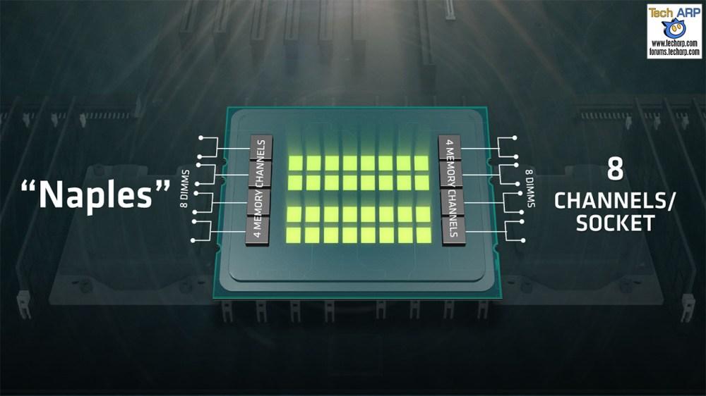The 32-Core AMD Naples CPU Tech Report