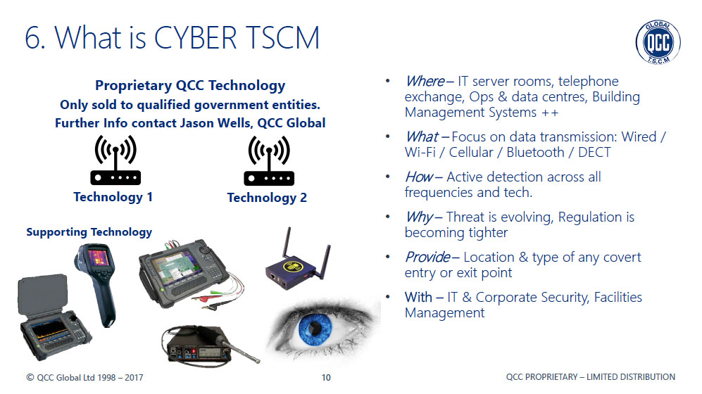 The Latest Cyber Technical Surveillance Counter-Measures