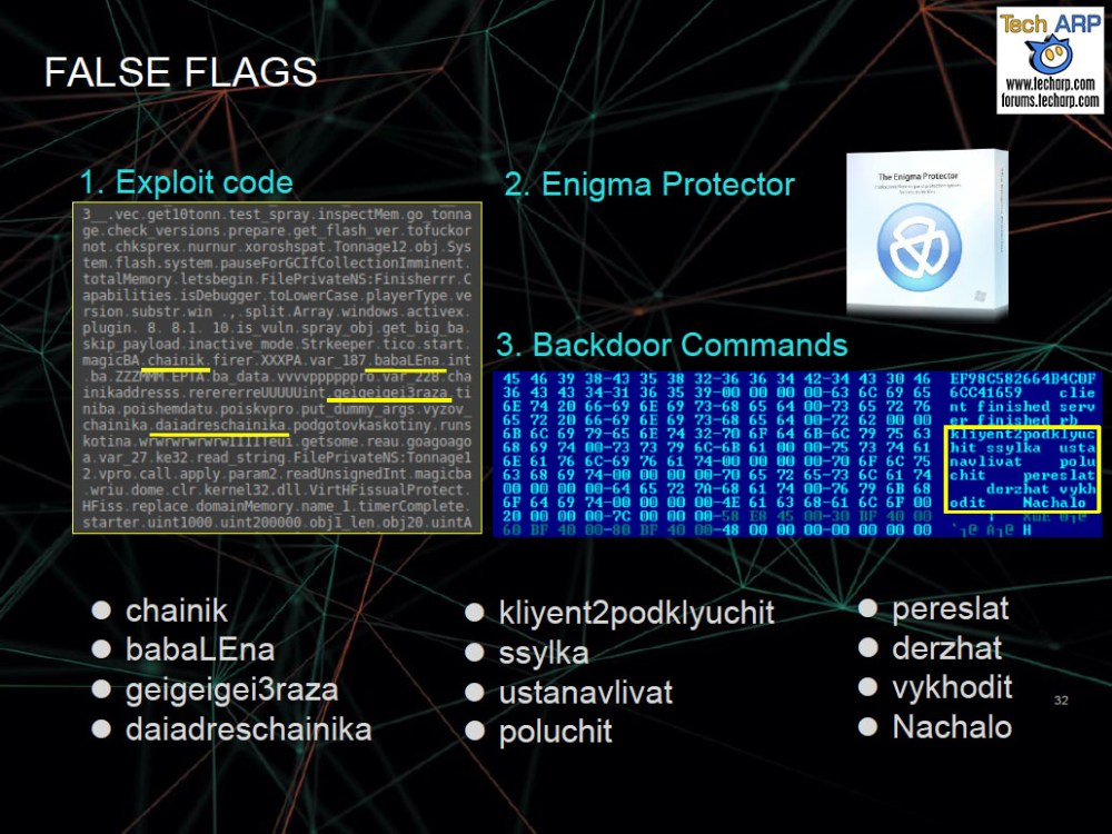 The Palaeontology of Cyberattacks by Vitaly Kamluk