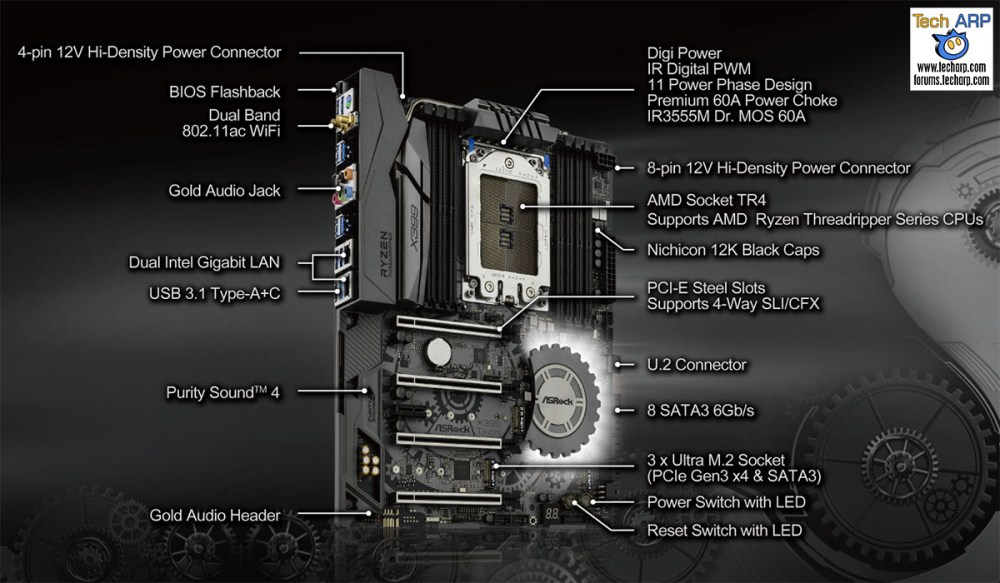 The First AMD X399 Motherboards - ASRock X399 Taichi