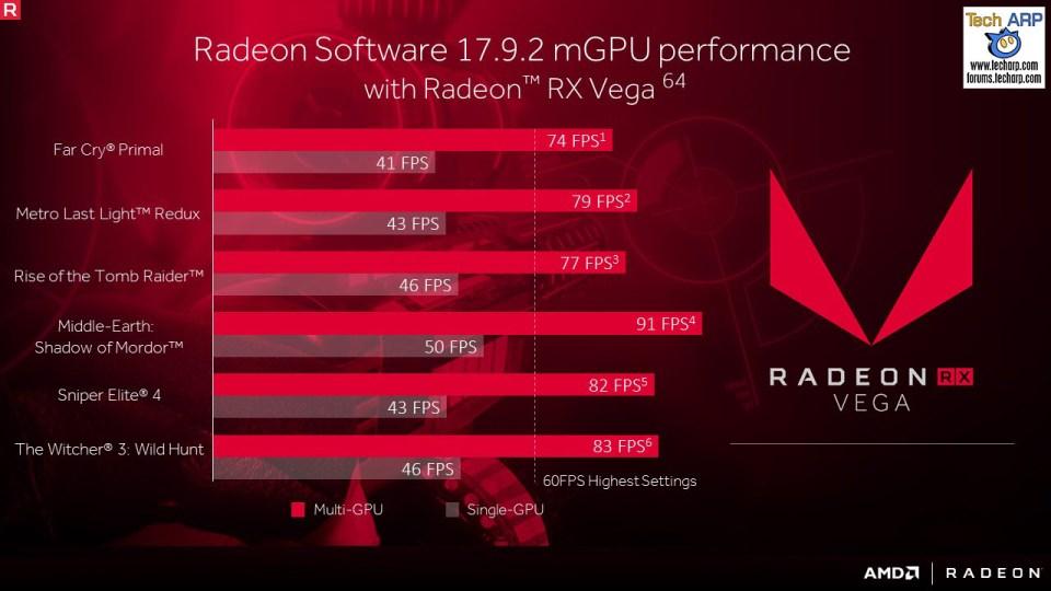 AMD RX Vega CrossFire performance
