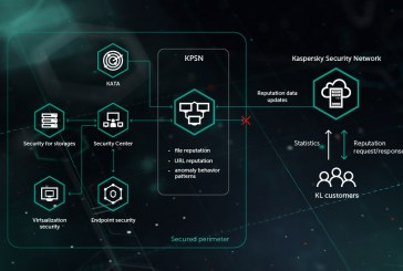 The Next Gen Kaspersky Private Security Network Is Here!