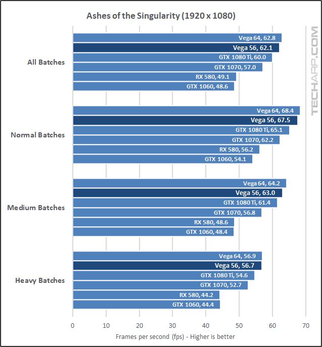 AMD Radeon RX Vega 64 AOTS 1080p results