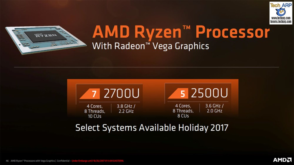 AMD Ryzen Mobile APU