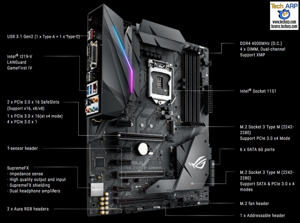 The ASUS ROG Strix Z370-F Gaming Motherboard Review - Page 5 : Back