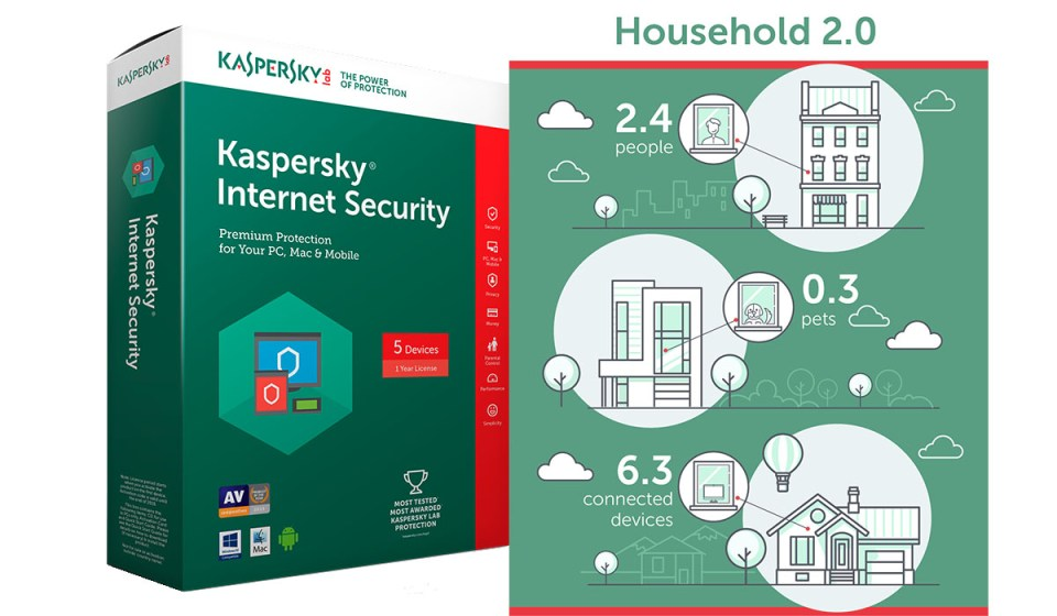 Kaspersky Lab Protection For Household 2.0 Revealed!